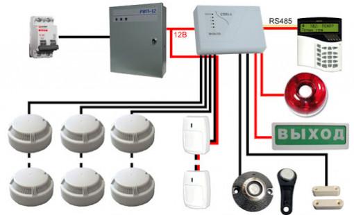 Монтаж и наладка пожарной, охранно-пожарной сигнализации и систем оповещения и эвакуации при пожаре